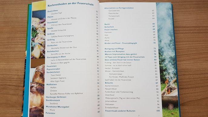 Inhaltsverzeichnis der Fibel